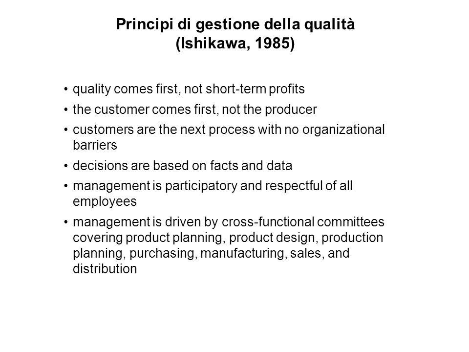 Principi di gestione della qualità