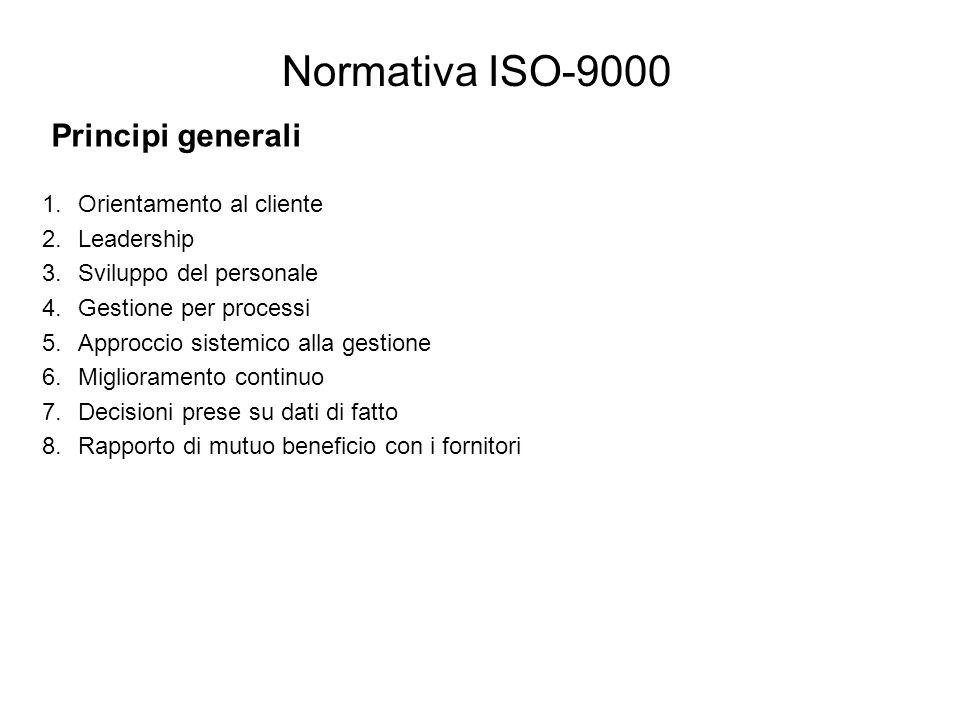 Normativa ISO-9000 Principi generali Orientamento al cliente
