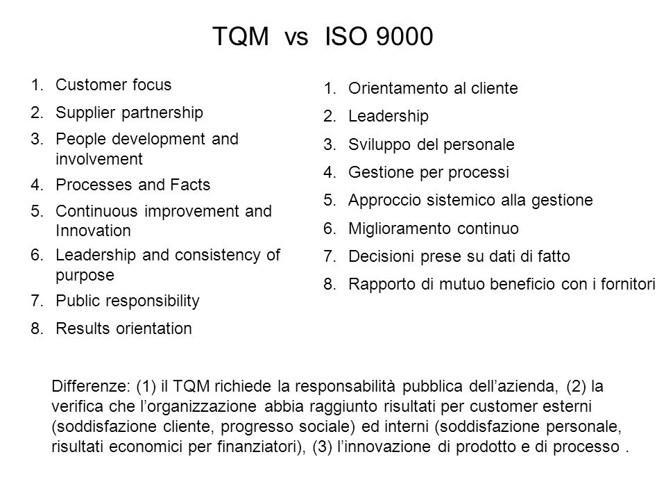 TQM vs ISO 9000 Customer focus Orientamento al cliente