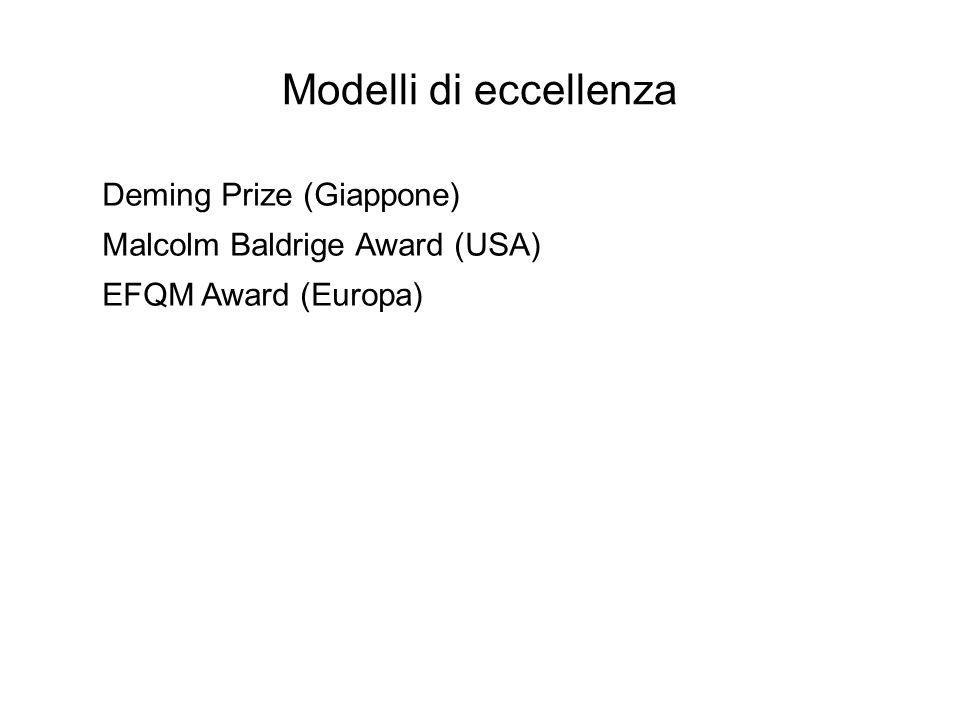 Modelli di eccellenza Deming Prize (Giappone)
