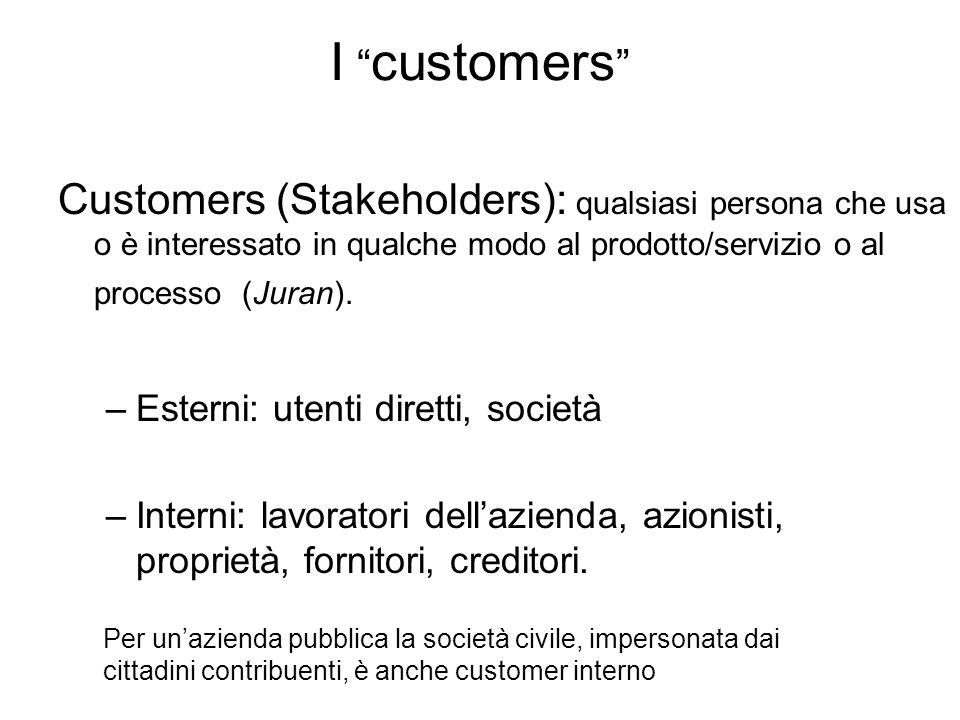 I customers Customers (Stakeholders): qualsiasi persona che usa o è interessato in qualche modo al prodotto/servizio o al processo (Juran).