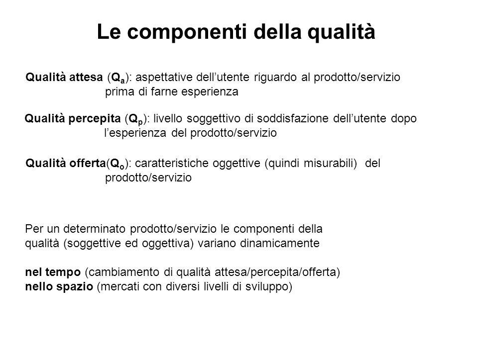 Le componenti della qualità