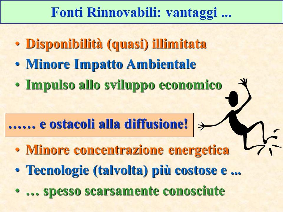 Fonti Rinnovabili: vantaggi ...