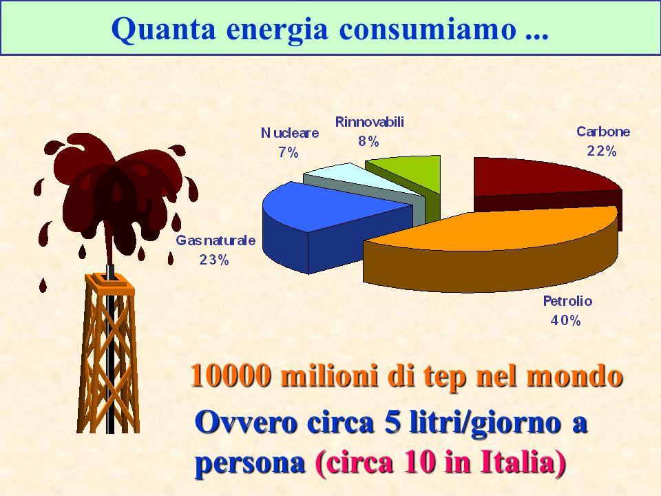 Quanta energia consumiamo ...