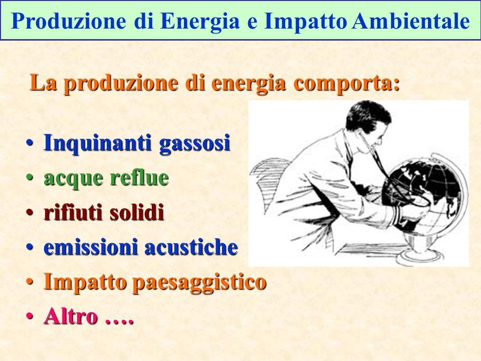 Produzione di Energia e Impatto Ambientale