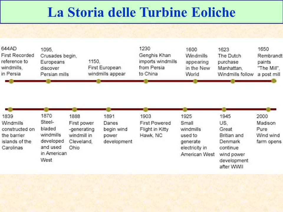 La Storia delle Turbine Eoliche