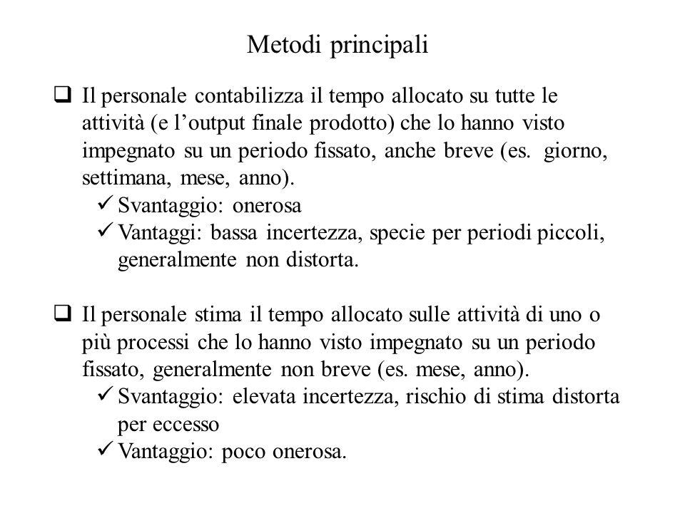 Metodi principali