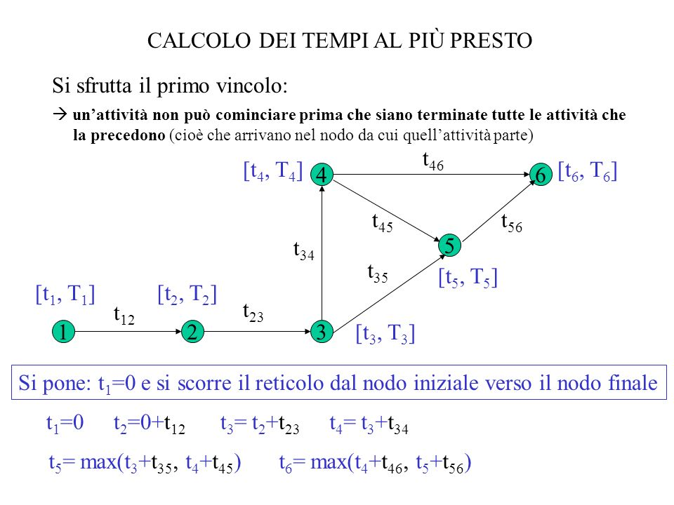 CALCOLO DEI TEMPI AL PIÙ PRESTO