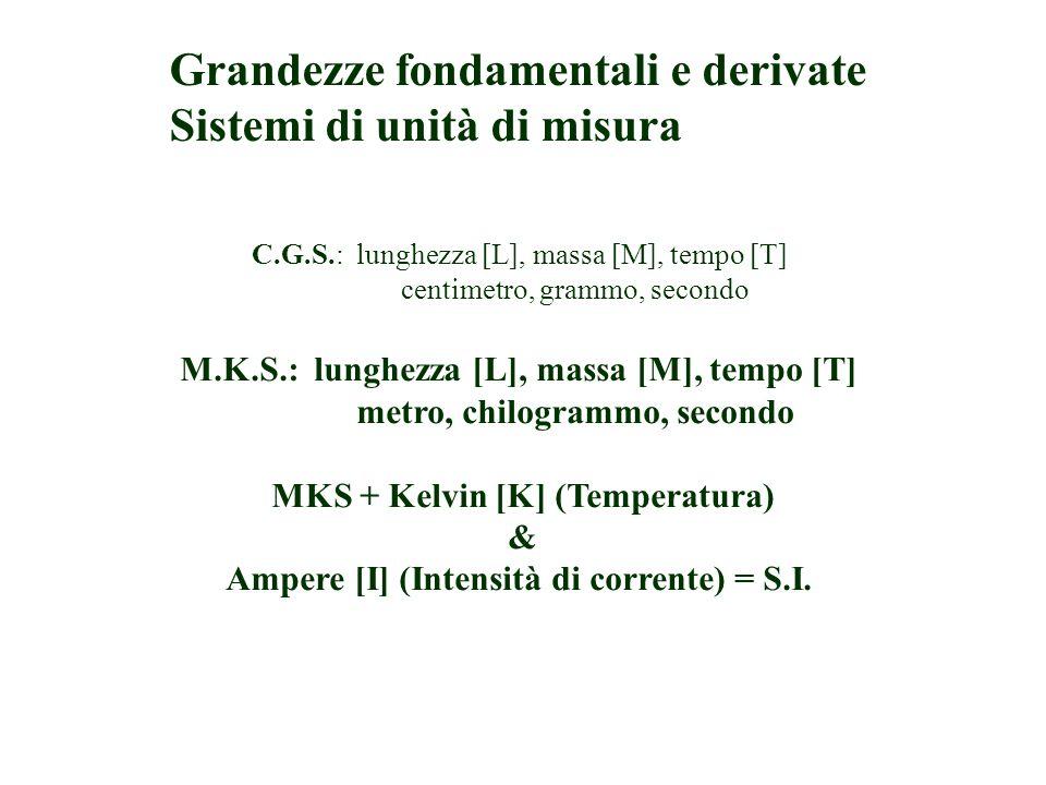Grandezze fondamentali e derivate Sistemi di unità di misura