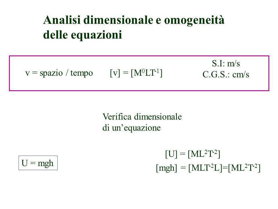 Analisi dimensionale e omogeneità delle equazioni