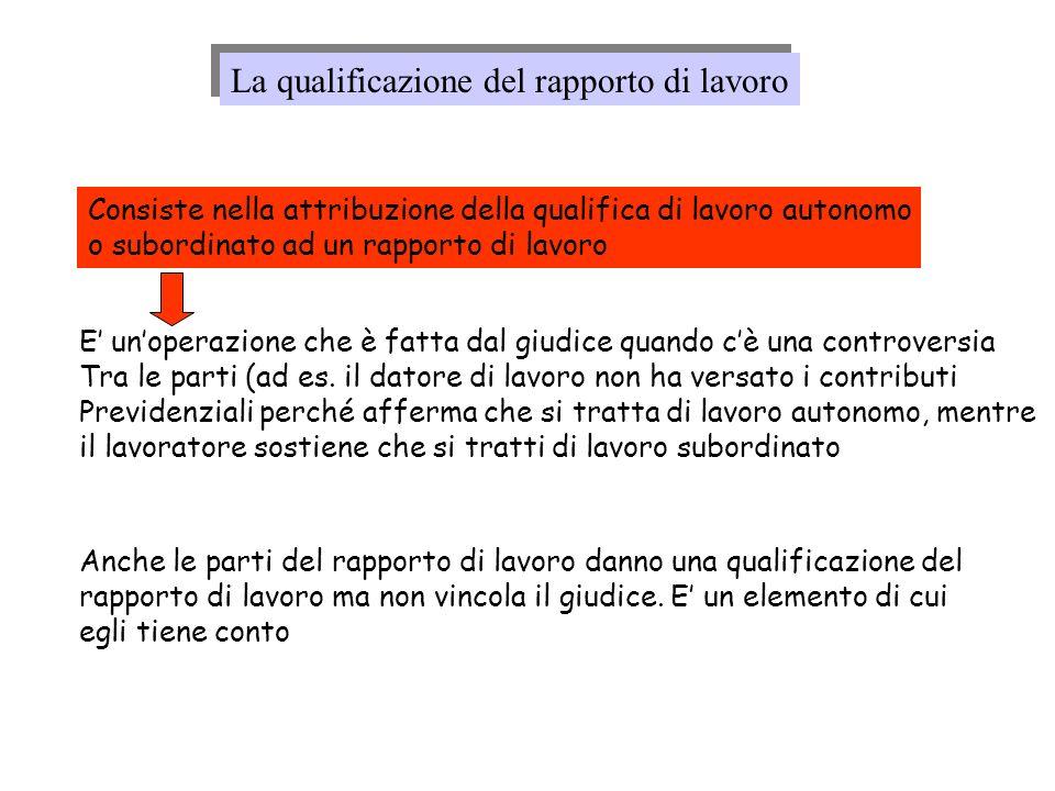 La qualificazione del rapporto di lavoro