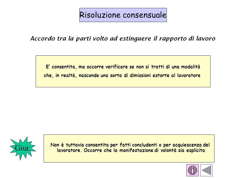 Risoluzione consensuale