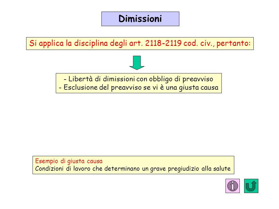 Dimissioni Si applica la disciplina degli art. 2118-2119 cod. civ., pertanto: - Libertà di dimissioni con obbligo di preavviso.