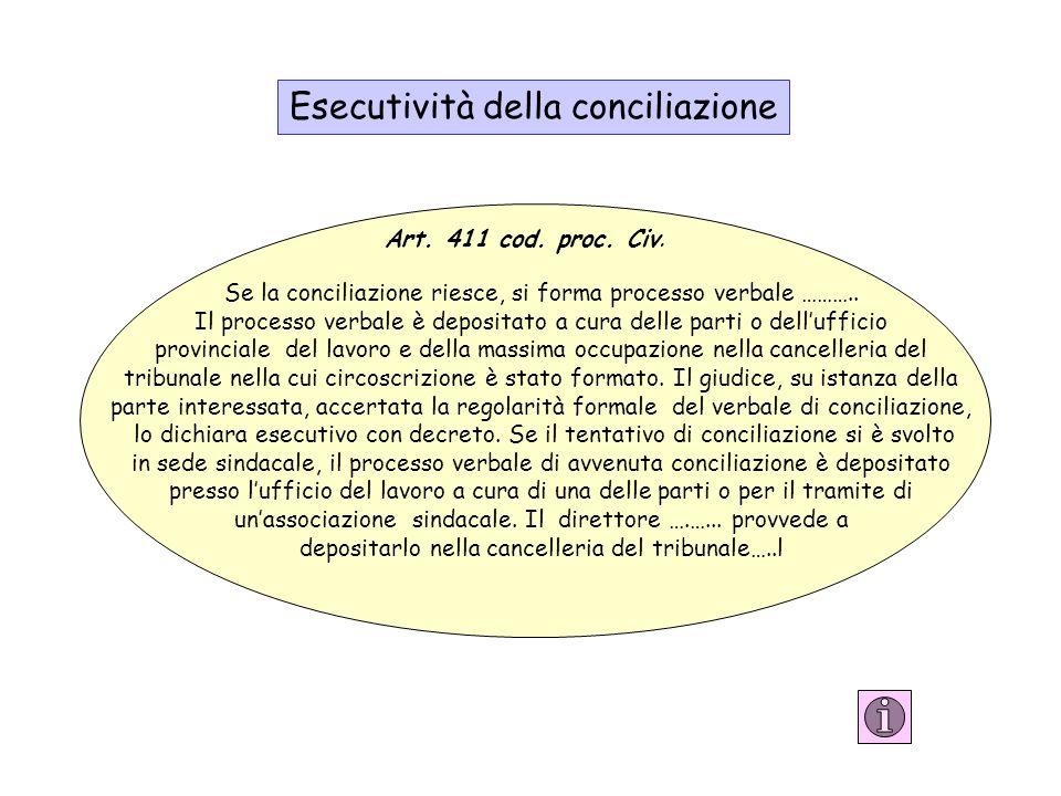 Esecutività della conciliazione