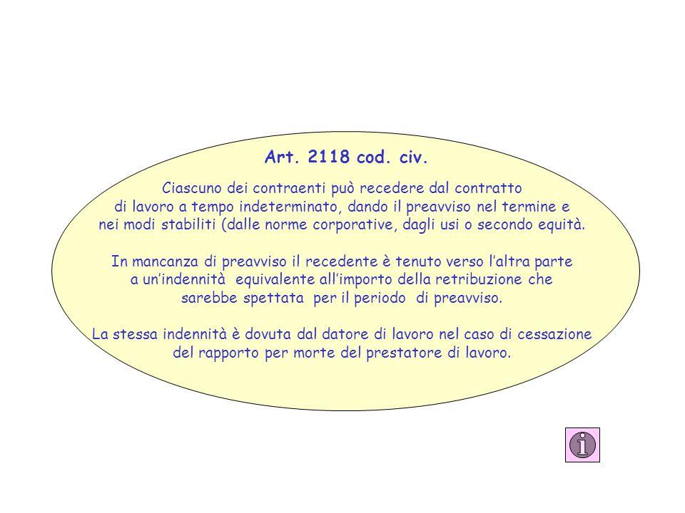 Art. 2118 cod. civ. Ciascuno dei contraenti può recedere dal contratto