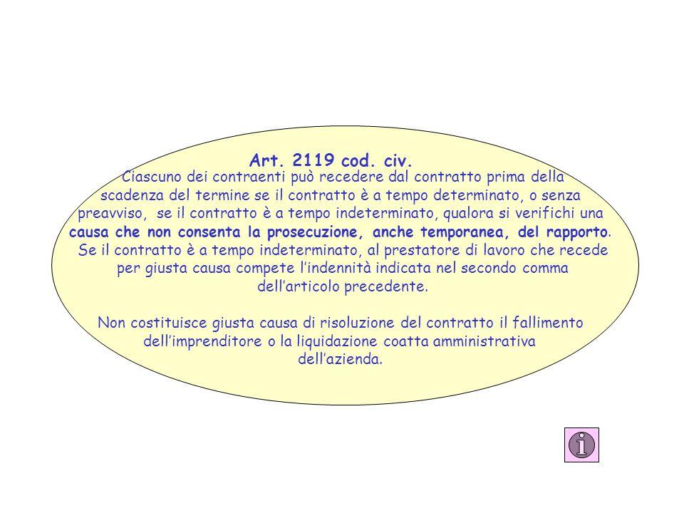 Art. 2119 cod. civ. Ciascuno dei contraenti può recedere dal contratto prima della.