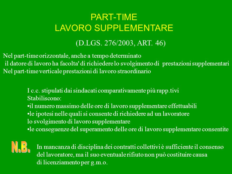 PART-TIME LAVORO SUPPLEMENTARE