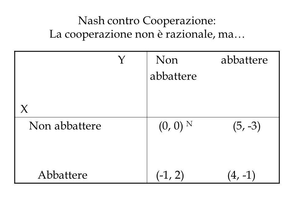 Nash contro Cooperazione: La cooperazione non è razionale, ma…