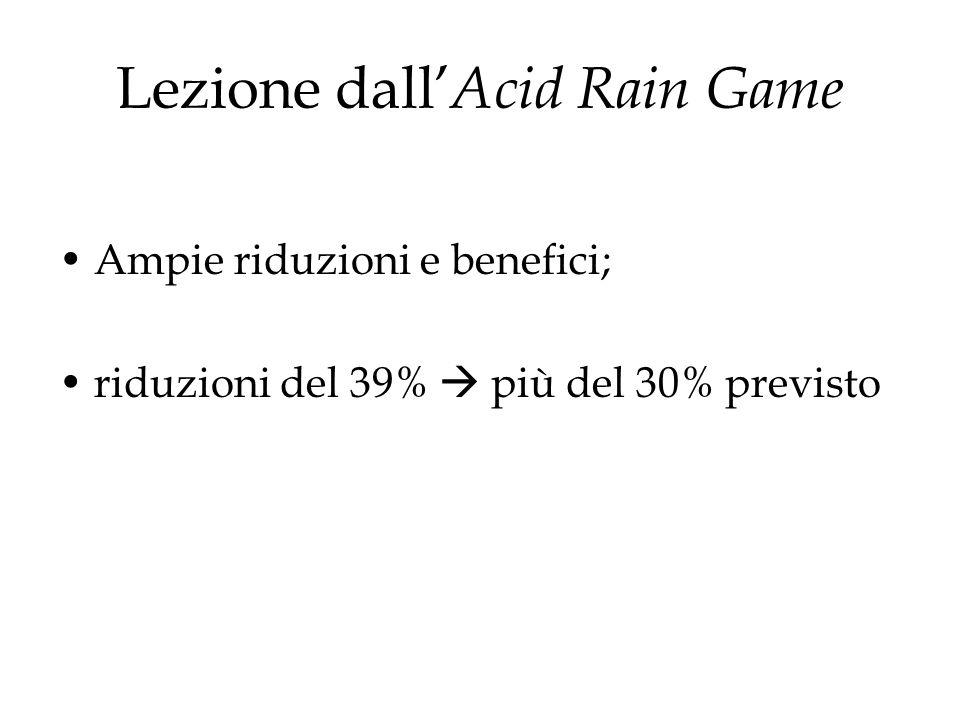 Lezione dall'Acid Rain Game