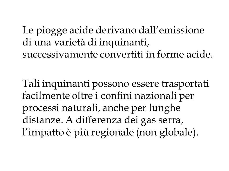 Le piogge acide derivano dall'emissione di una varietà di inquinanti, successivamente convertiti in forme acide.