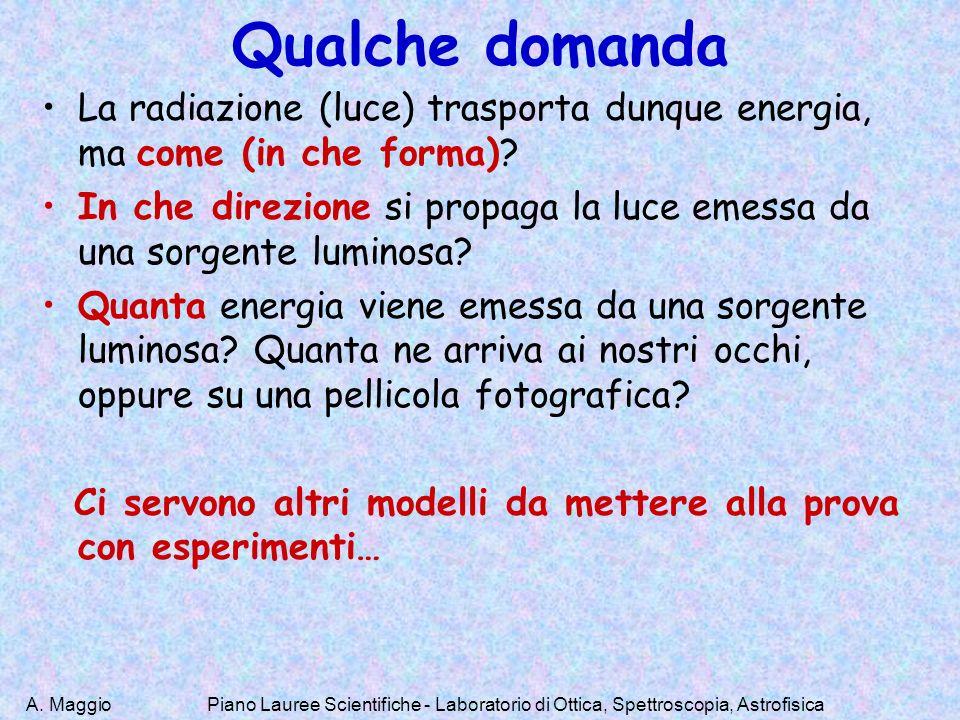 Qualche domanda La radiazione (luce) trasporta dunque energia, ma come (in che forma)