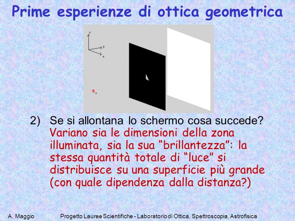 Prime esperienze di ottica geometrica