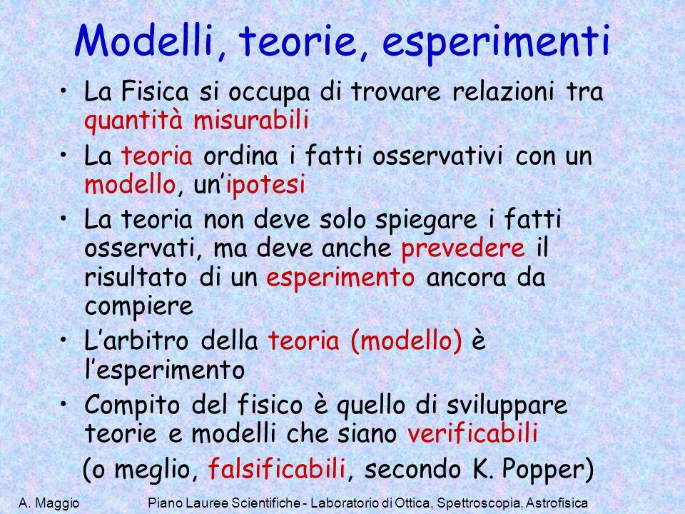 Modelli, teorie, esperimenti