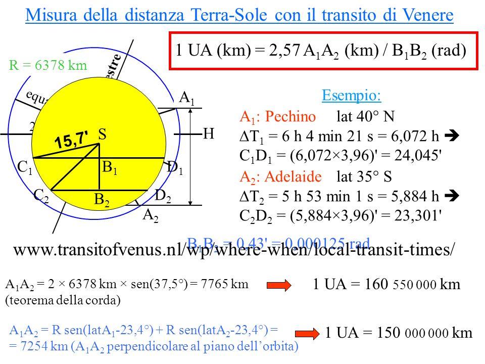Misura della distanza Terra-Sole con il transito di Venere
