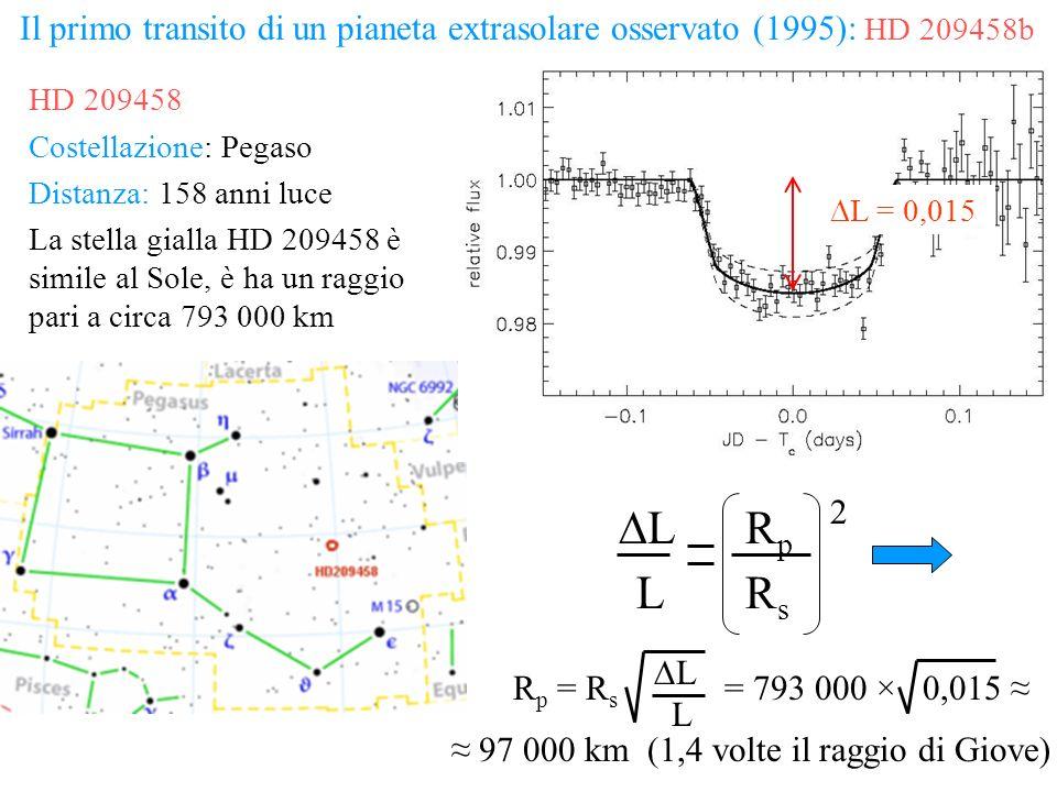 Il primo transito di un pianeta extrasolare osservato (1995): HD 209458b