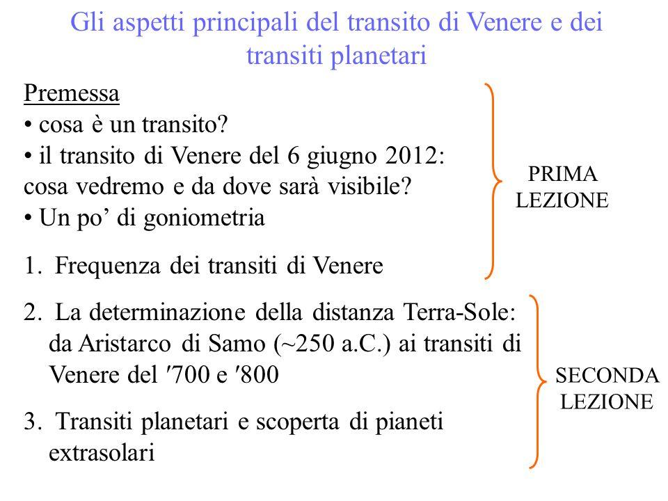 Gli aspetti principali del transito di Venere e dei transiti planetari