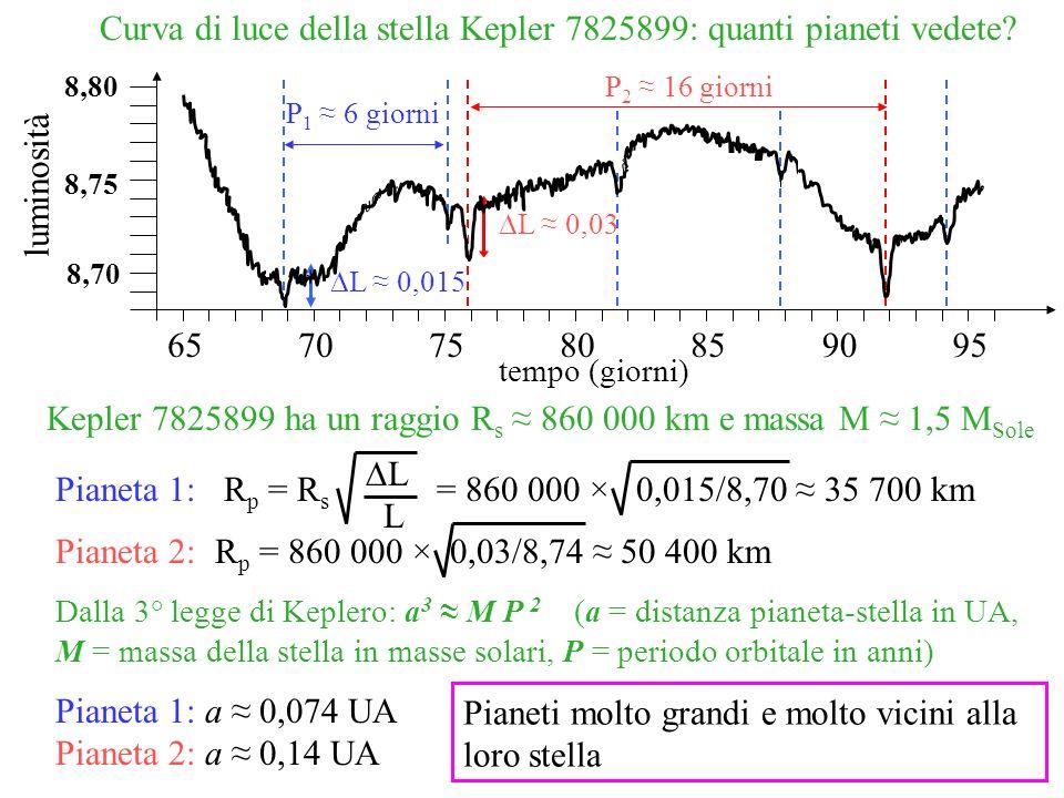 Curva di luce della stella Kepler 7825899: quanti pianeti vedete