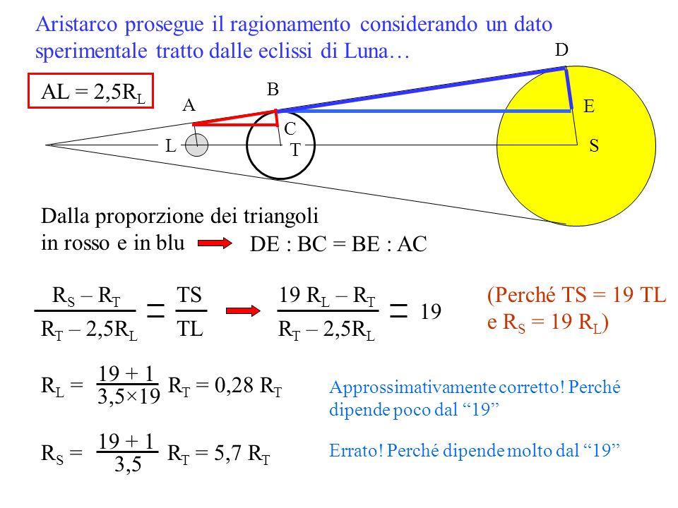 Dalla proporzione dei triangoli in rosso e in blu DE : BC = BE : AC