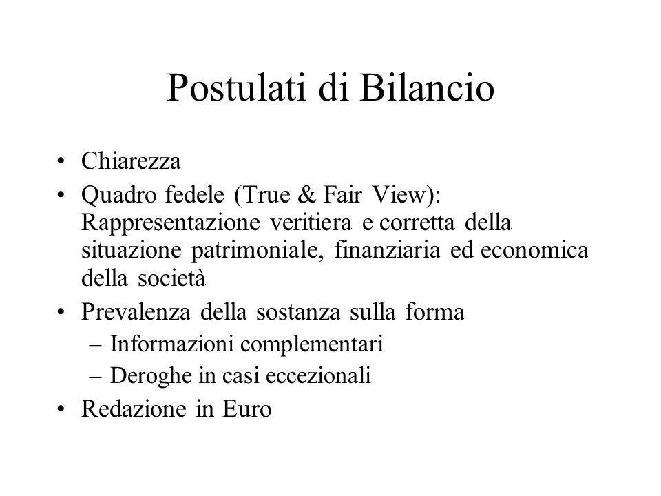 Postulati di Bilancio Chiarezza