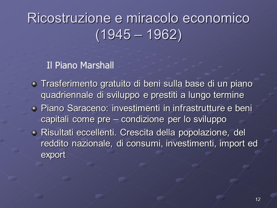 Ricostruzione e miracolo economico (1945 – 1962)