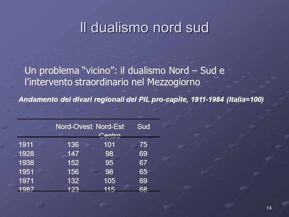 Il dualismo nord sud Un problema vicino : il dualismo Nord – Sud e l'intervento straordinario nel Mezzogiorno.