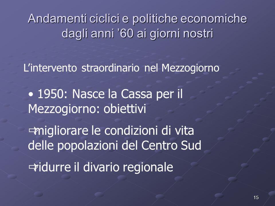 1950: Nasce la Cassa per il Mezzogiorno: obiettivi