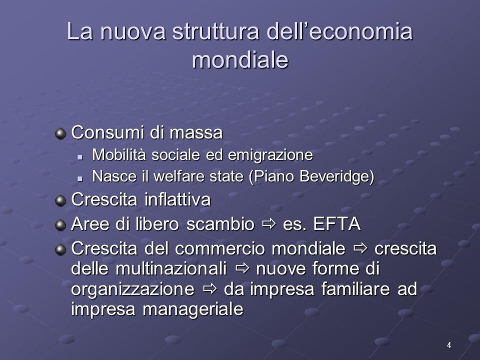 La nuova struttura dell'economia mondiale
