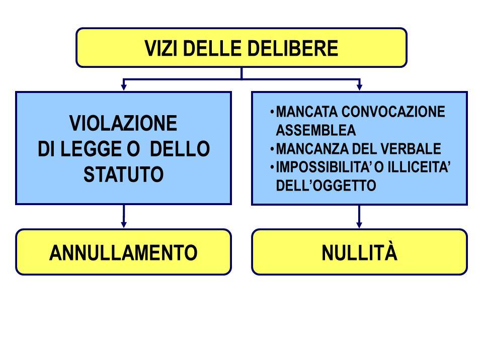 DI LEGGE O DELLO STATUTO