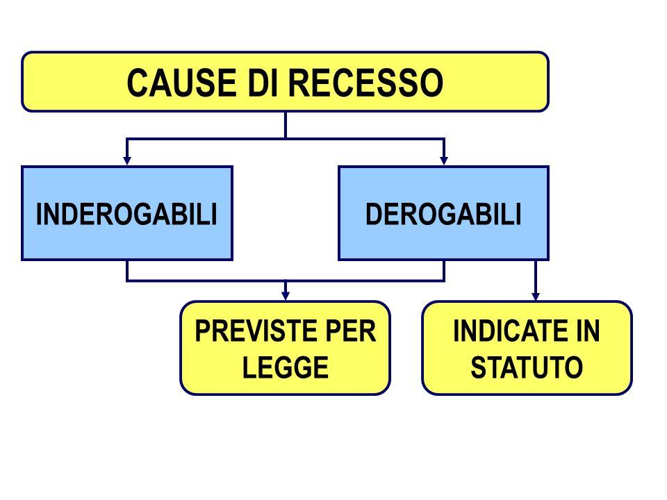 CAUSE DI RECESSO INDEROGABILI DEROGABILI PREVISTE PER LEGGE