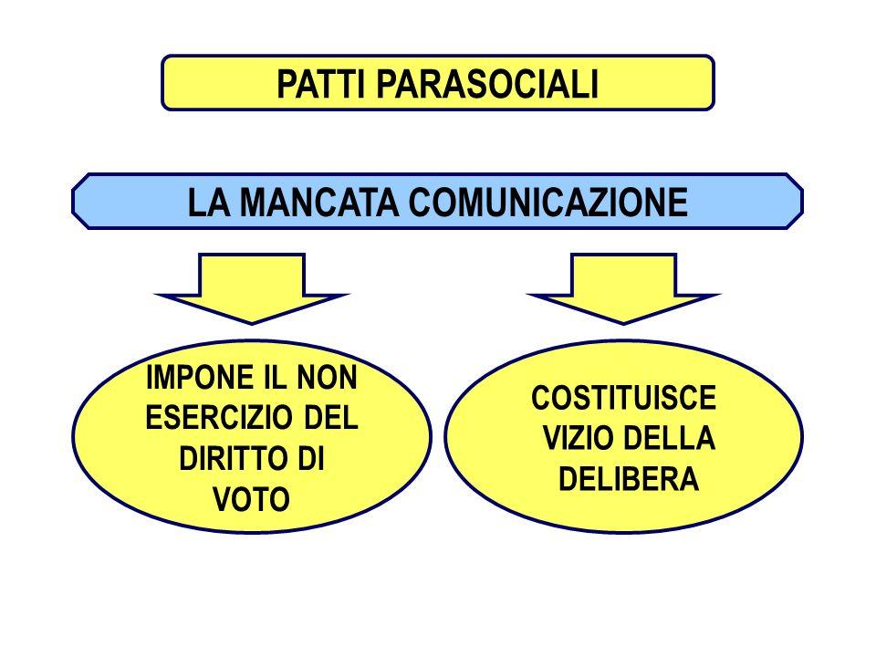 PATTI PARASOCIALI LA MANCATA COMUNICAZIONE