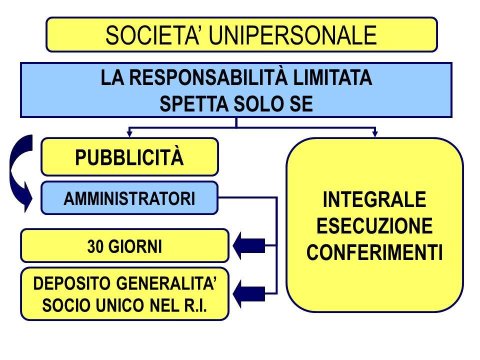SOCIETA' UNIPERSONALE