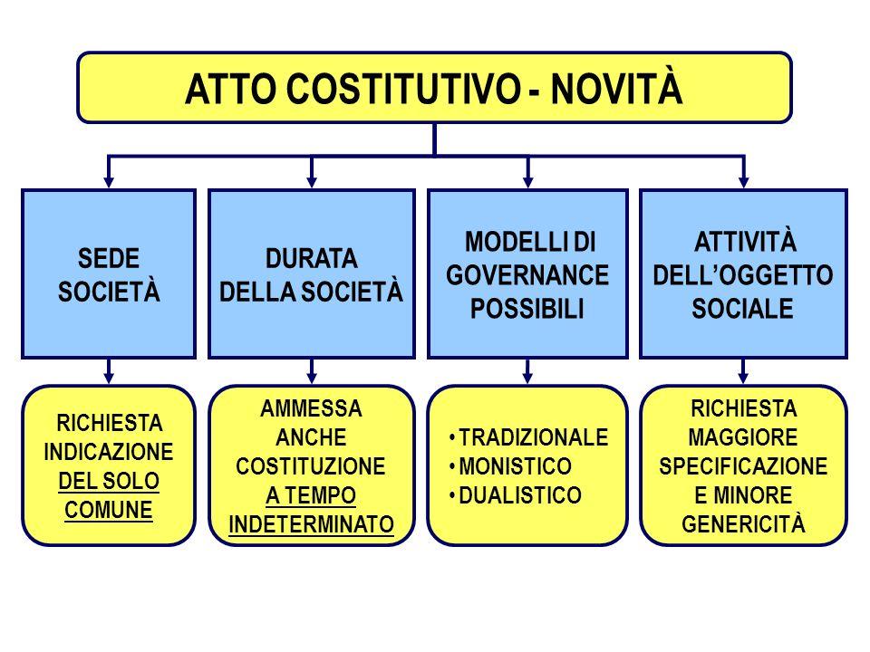 ATTO COSTITUTIVO - NOVITÀ