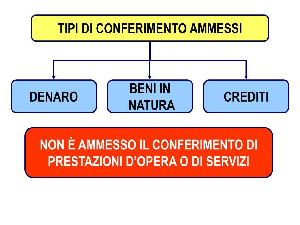 TIPI DI CONFERIMENTO AMMESSI