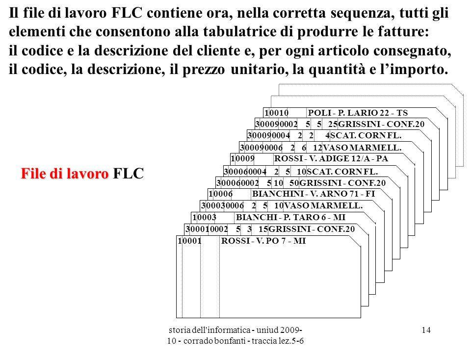 Il file di lavoro FLC contiene ora, nella corretta sequenza, tutti gli elementi che consentono alla tabulatrice di produrre le fatture: il codice e la descrizione del cliente e, per ogni articolo consegnato, il codice, la descrizione, il prezzo unitario, la quantità e l'importo.