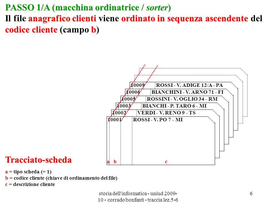 PASSO 1/A (macchina ordinatrice / sorter) Il file anagrafico clienti viene ordinato in sequenza ascendente del codice cliente (campo b)