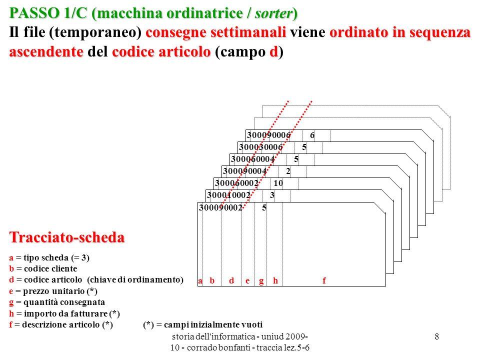 PASSO 1/C (macchina ordinatrice / sorter) Il file (temporaneo) consegne settimanali viene ordinato in sequenza ascendente del codice articolo (campo d)