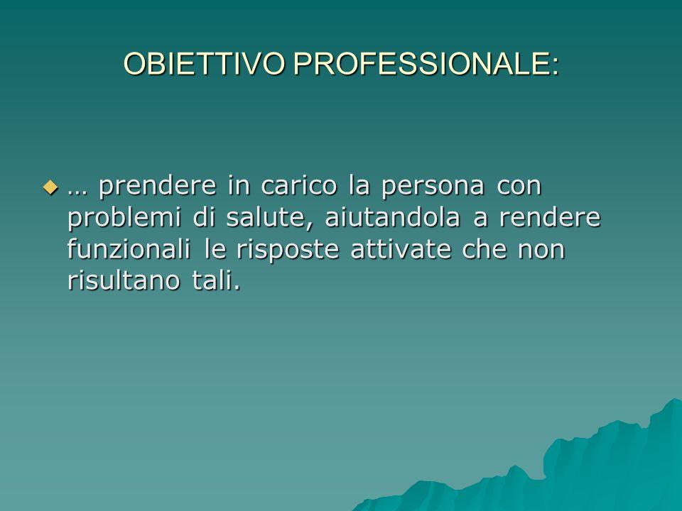OBIETTIVO PROFESSIONALE: