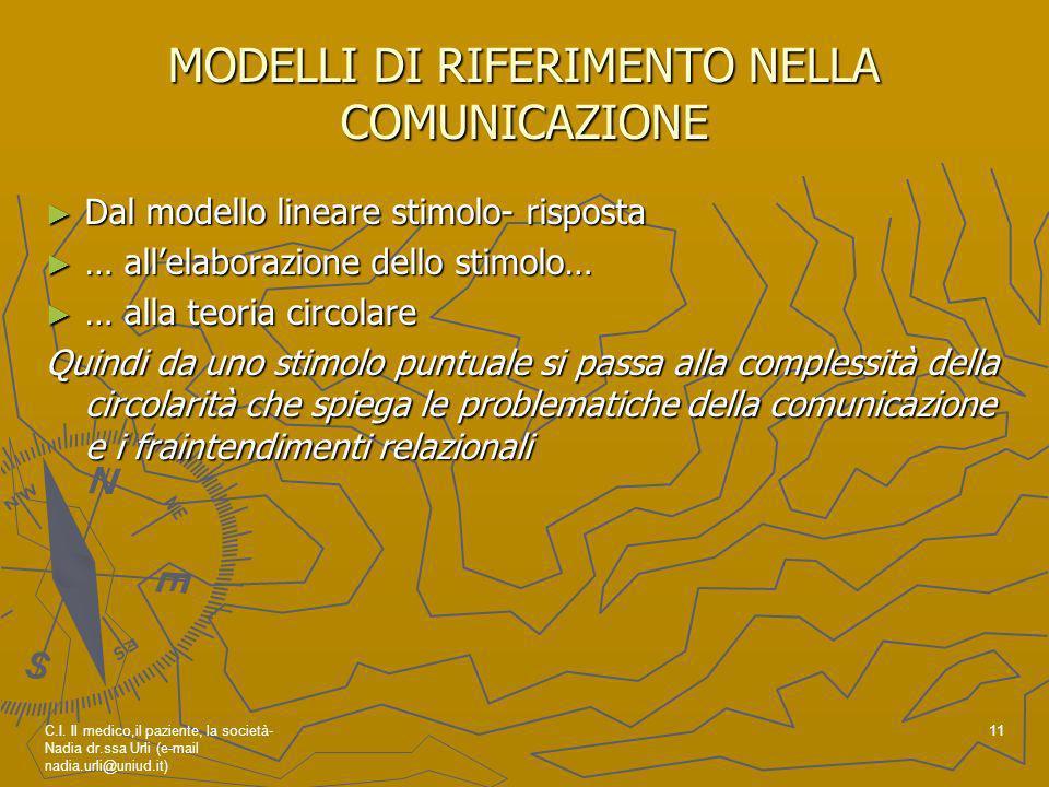 MODELLI DI RIFERIMENTO NELLA COMUNICAZIONE