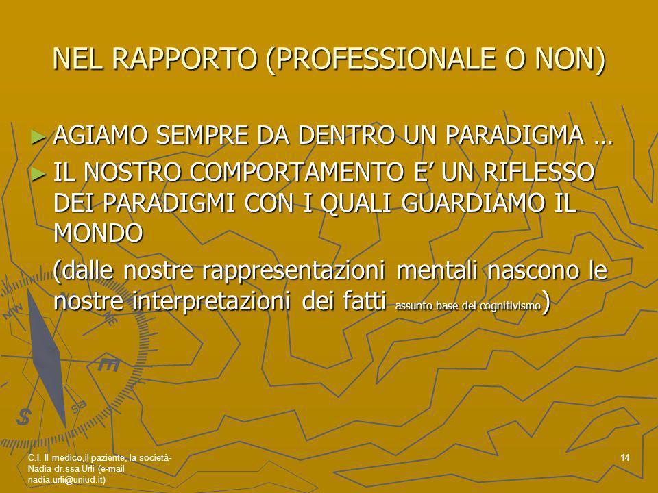 NEL RAPPORTO (PROFESSIONALE O NON)
