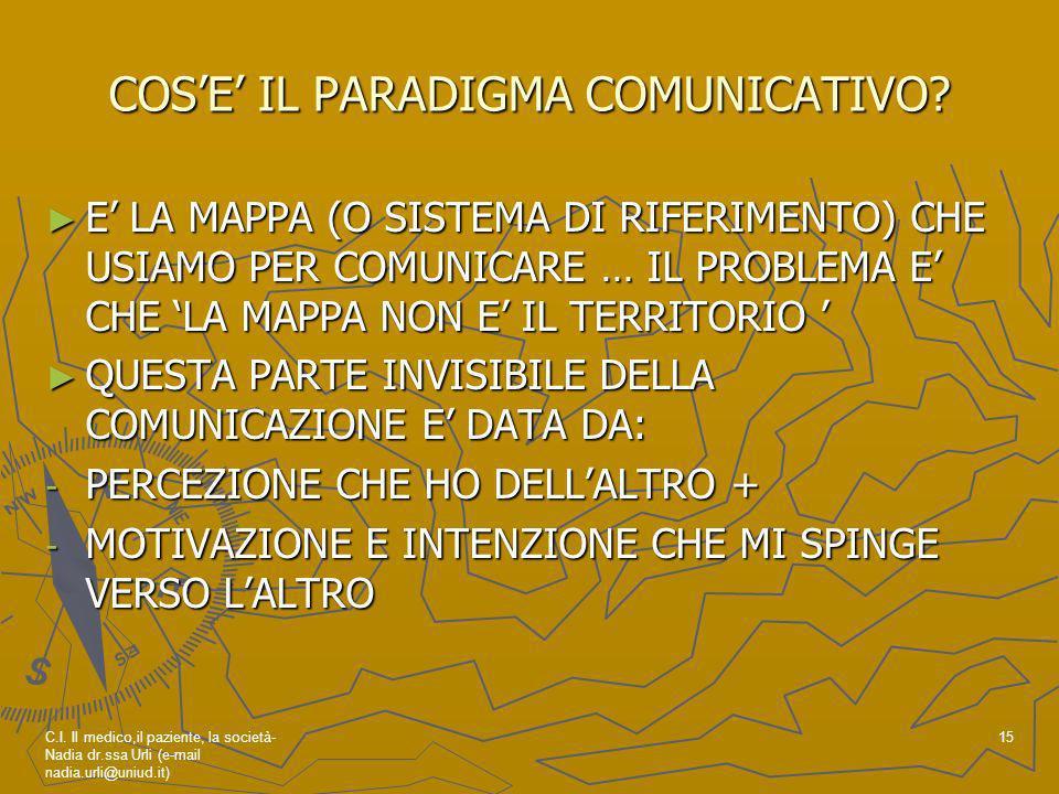 COS'E' IL PARADIGMA COMUNICATIVO